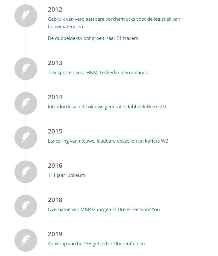 2012-2019