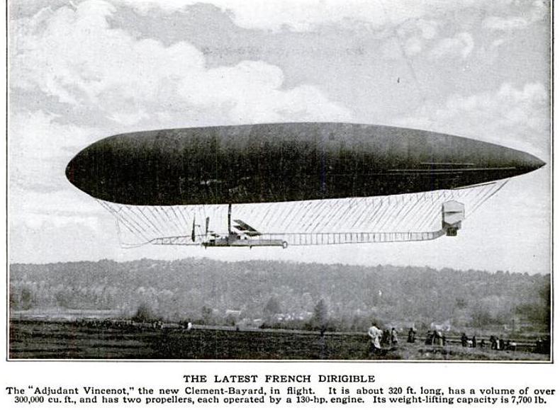 1910-Clement-Bayard-Airship-No-1--The-Adjudant-Vincenot