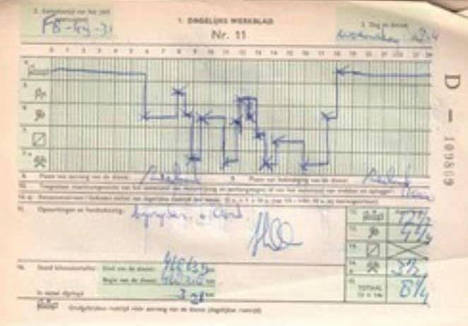 Henny-Martens-Altijd-met-plezier-gewerkt-1975-1989----week-11
