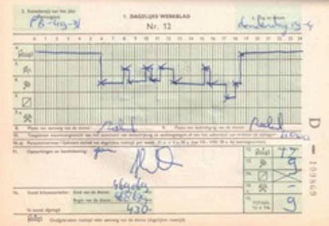 Henny-Martens-Altijd-met-plezier-gewerkt-1975-1989---week-12-